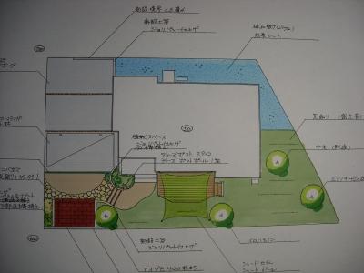 外構工事/イメージ図
